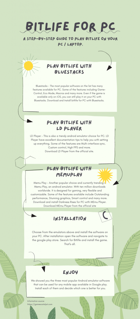 Bitlife for PC - infographics. How to play Bitlife with top 3 android emulators.